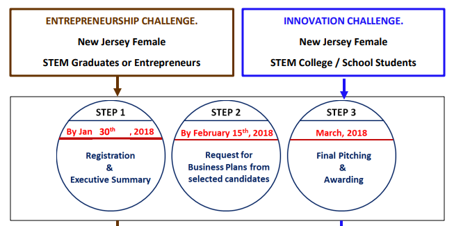 entrepreneurship & innovation challenge « awisnj, Modern powerpoint